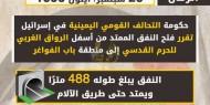 هبة النفق... ذكرى دماء سالت دفاعا عن المسجد الأقصى